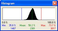 Online histogram