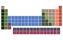 Periodická tabulka prvků na Přírodovědecké fakultě Univerzity Karlovy