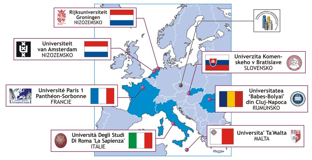 Partnerské univerzity KDGD v rámci ERASMUS