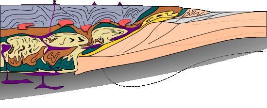 Numerická věk datování geologie