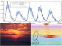 Radan Huth: Vlivy proměnlivosti sluneční aktivity na cirkulaci atmosféry